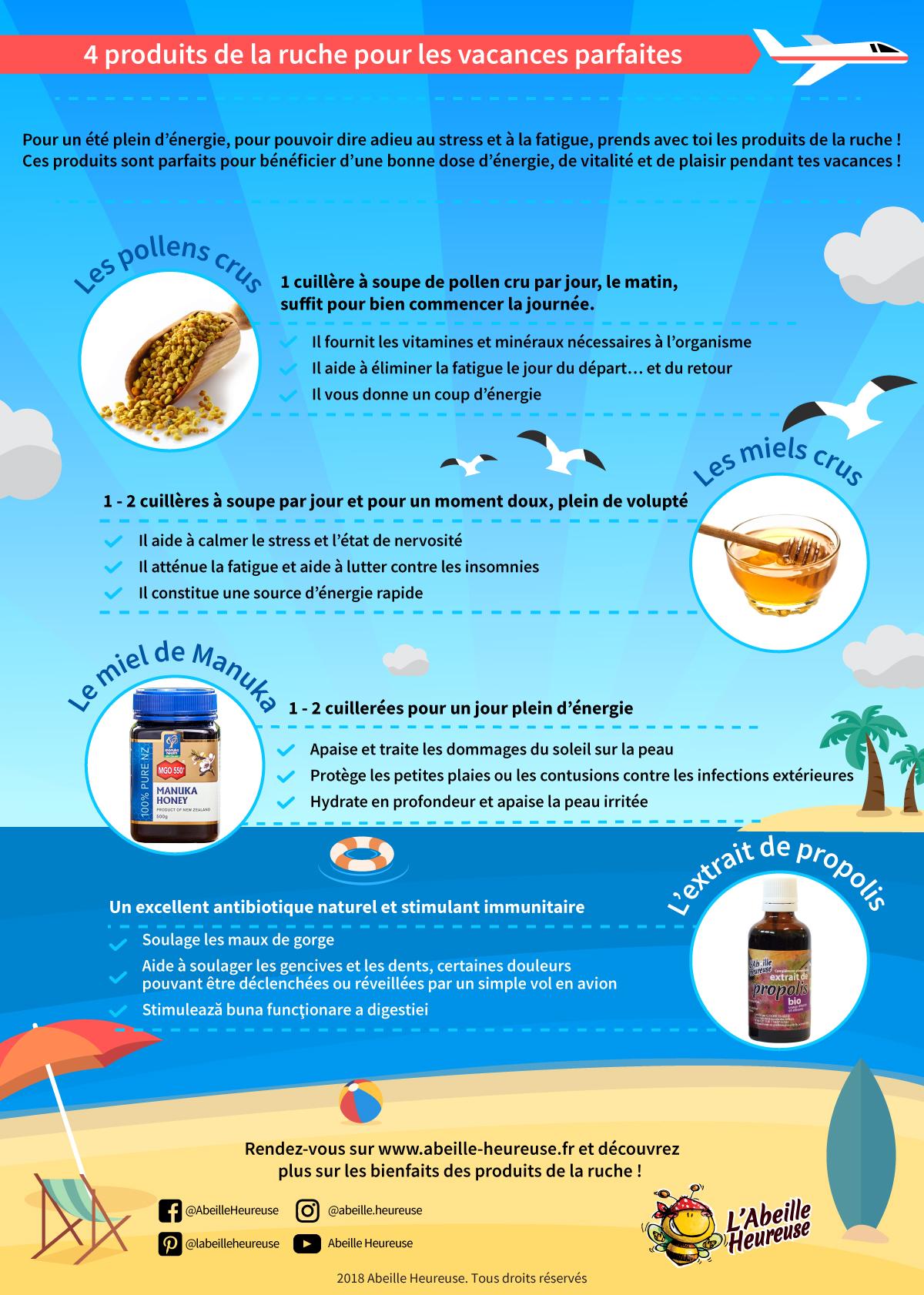 4 produits pendant vos vacances