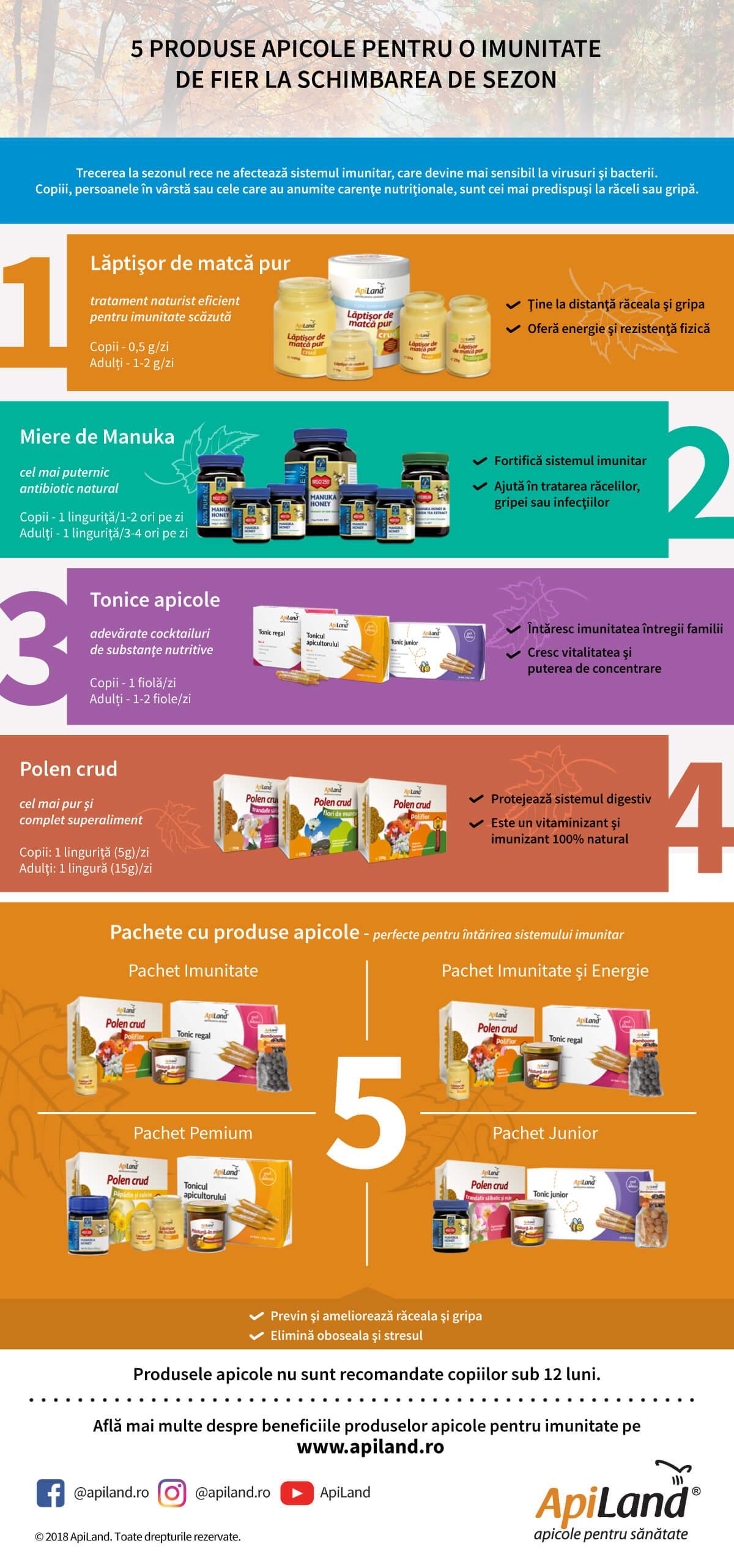 5-produse-apicole-imunitate